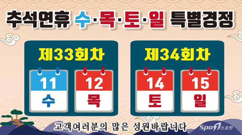 추석연휴 수목토일 특별경정 제33회차 11(수),12(목) 제34회차 14(토).15(일) 고객여러분의 많은 성원바랍니다.