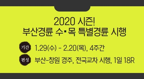 2020 부산경륜 수·목 특별경륜 시행 기간 1.29(수) - 2.20(목), 4주간 편성 부산-창원 경주, 전국교차 시행, 1일 18R